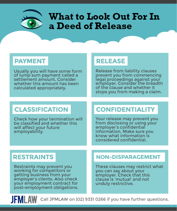 deed of release
