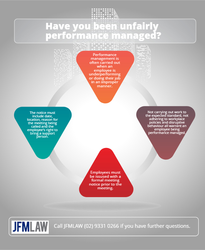 unfair performance management