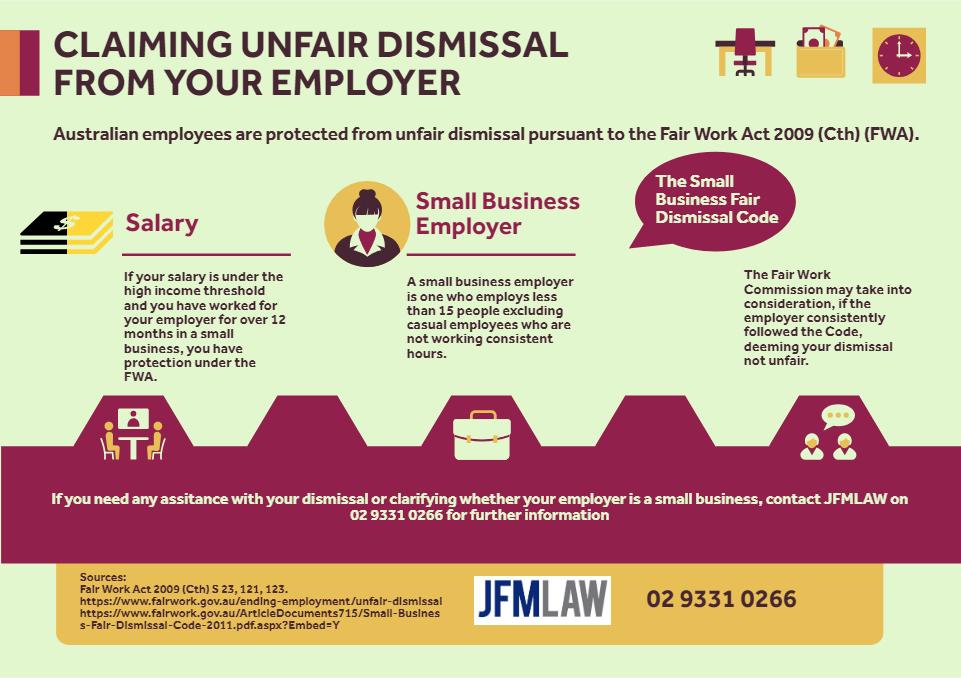 Claiming an unfair dismissal